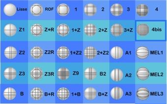 Trettio olika mönster på bouleklot från La Boule Bleue